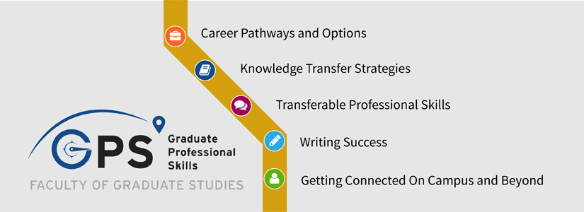 banner for graduate professional skills events