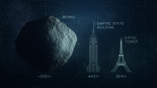 artist's conception showing asteroid Bennu's size relative to the Empire State Building and Eiffel Tower