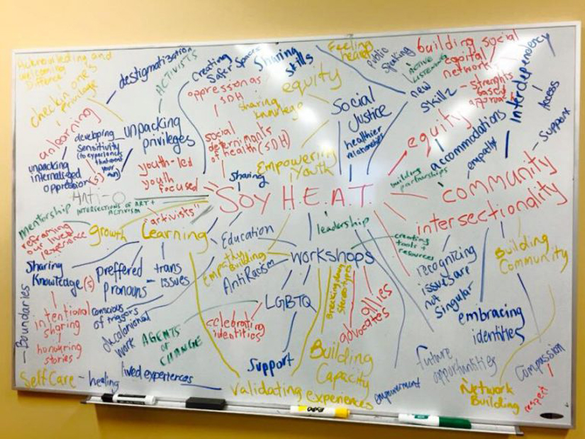 photo of a whiteboard showing results of a brainstorming session