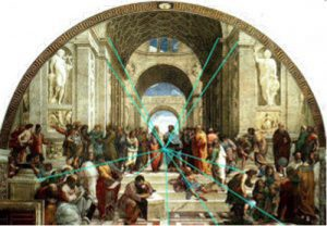 an image showing linear perspective