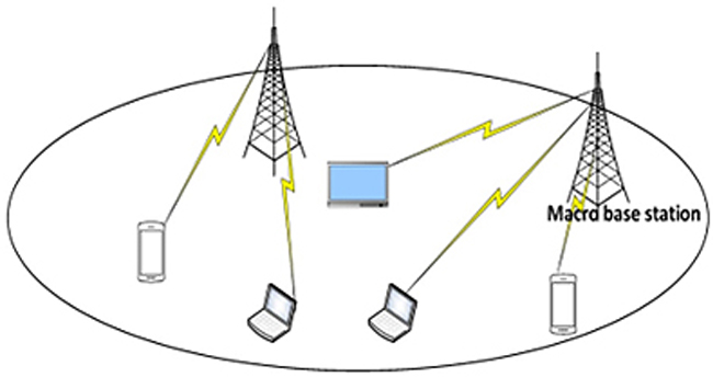illustration of a traditional cellular network